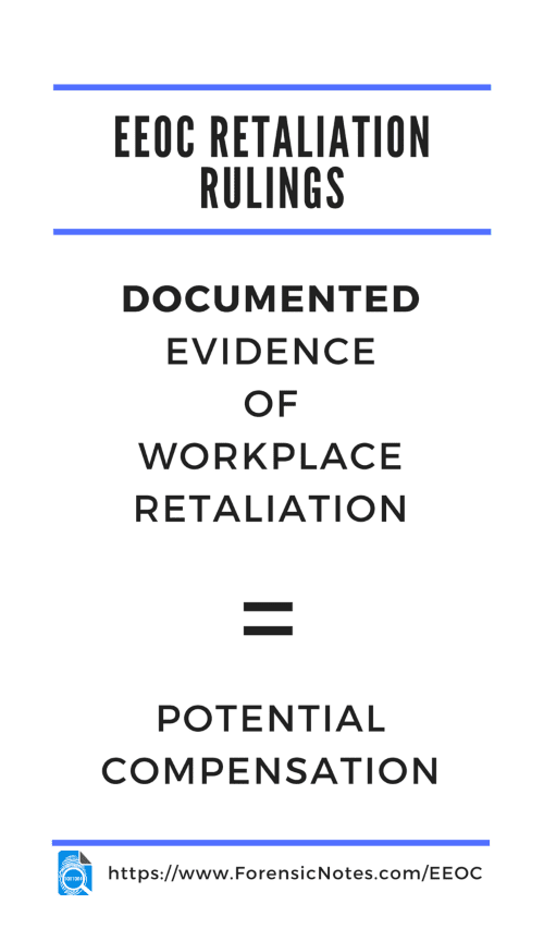 EEOC Retaliation Rulings : Infographic by Forensic Notes