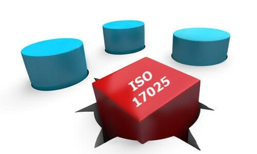 ISO 17025 - Square Peg in Round Hole